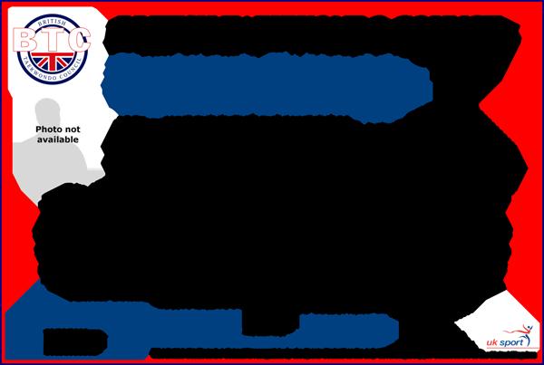 BTC ID Certificate